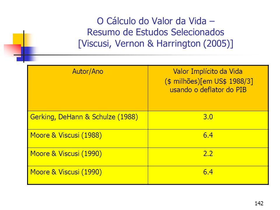 O Cálculo do Valor da Vida – Resumo de Estudos Selecionados [Viscusi, Vernon & Harrington (2005)]